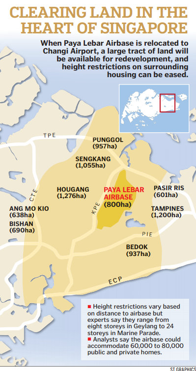 Potential for Geylang Properties once Airbase is relocated